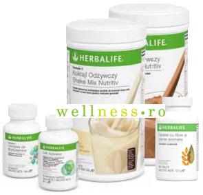 Herbalife-slabire-Program-Baza-M