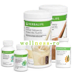 Herbalife-slabire-Program-Baza-md