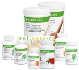 Programul Avansat Herbalife Pentru Slabire