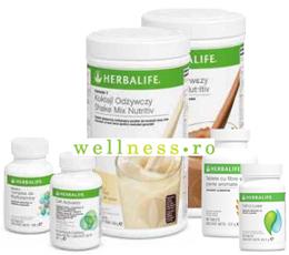 Programul de Baza Herbalife Pentru Slabire