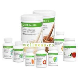 Programul Total Herbalife Pentru Slabire