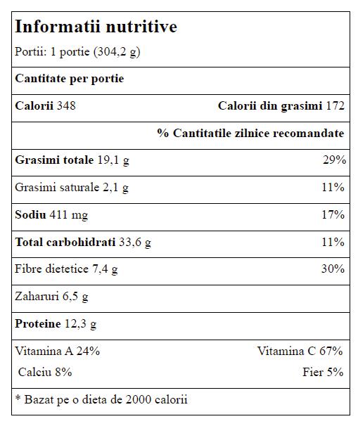 informatii_nutritive