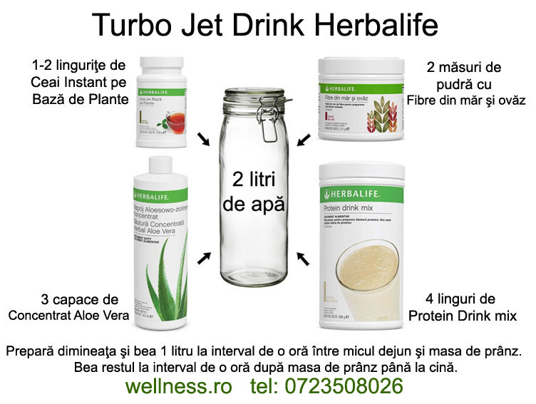 Herbalife-turbo-jet-drink