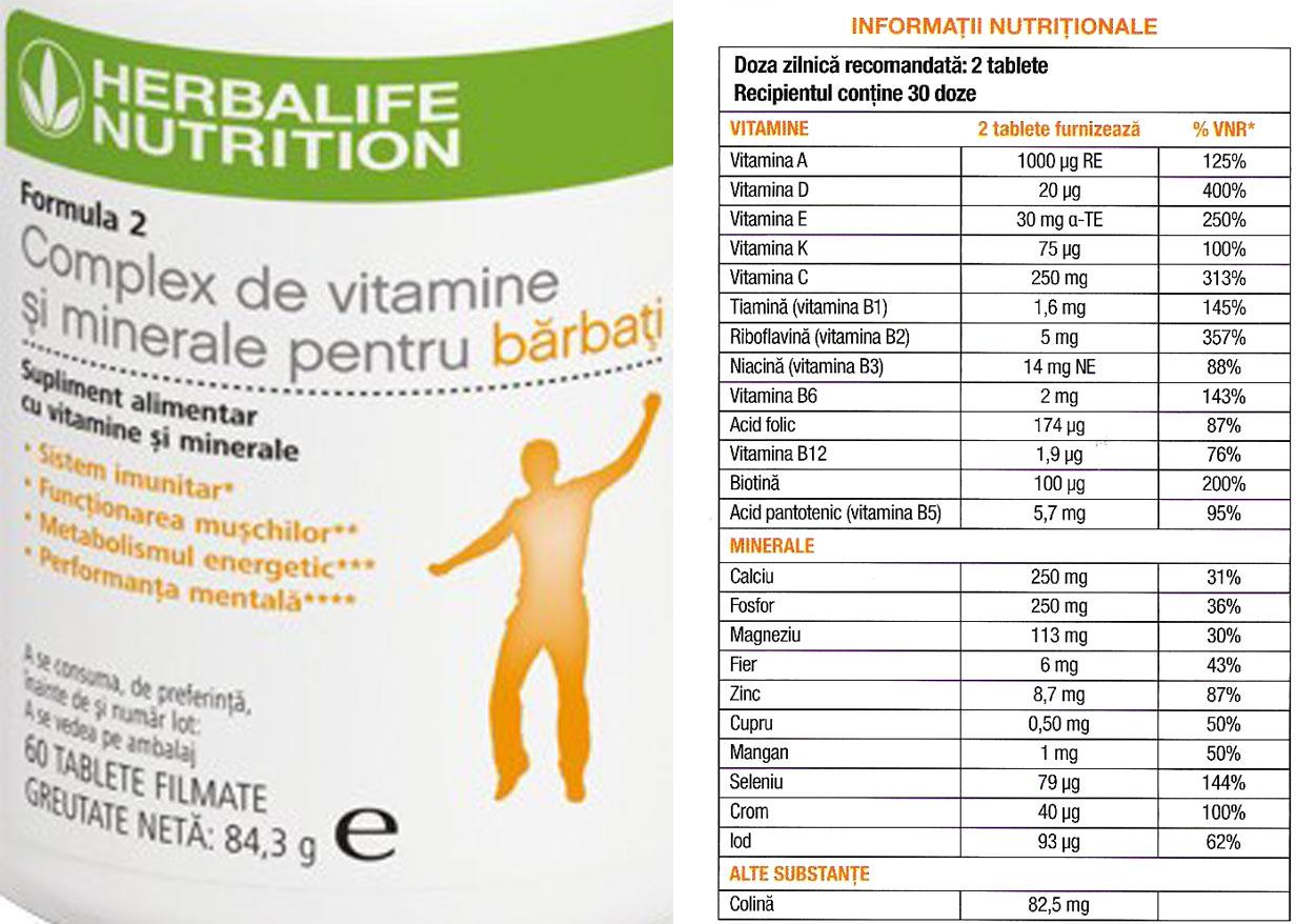 vitamine și minerale pentru o erecție)
